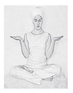 Il Mantra di guarigione del Kundalini Yoga